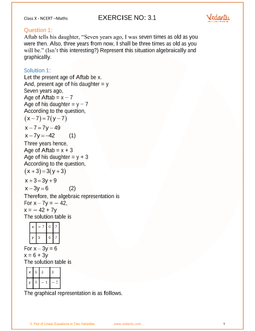 NCERT Solutions for Class 10 Maths Chapter 3 part-1