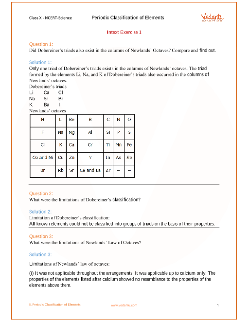 NCERT Solution-Periodic Classification of Elements part-1