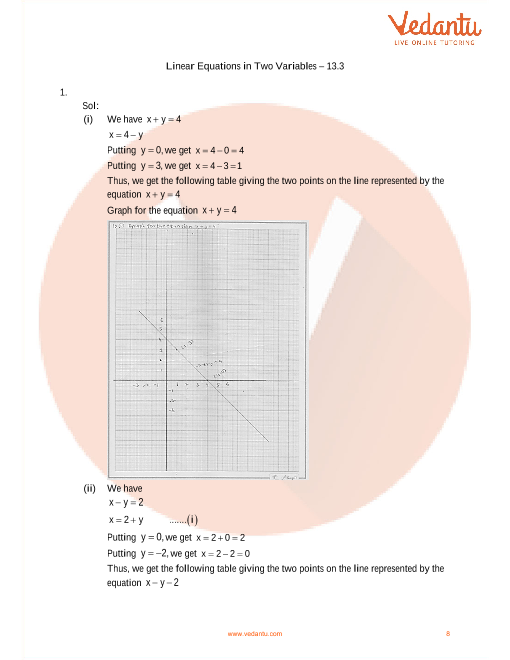 rd sharma class 9 maths solutions chapter 13 linear equations in two variables