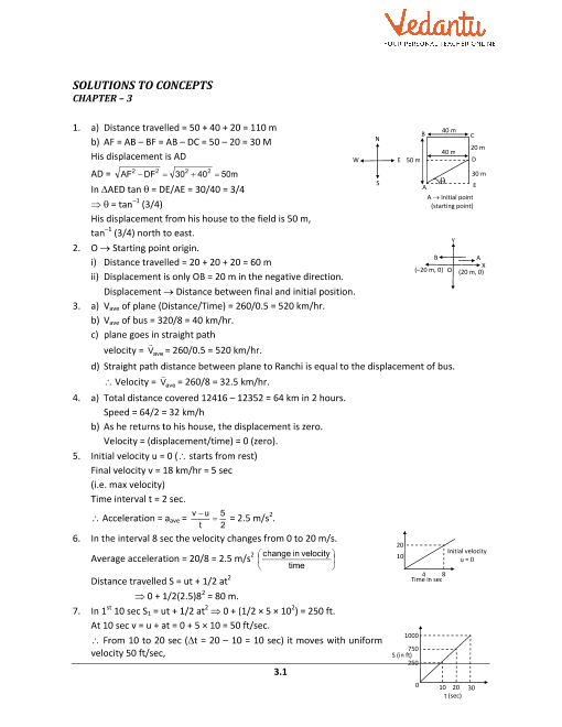 Chapter 3 Rest and Motion Kinematics part-1