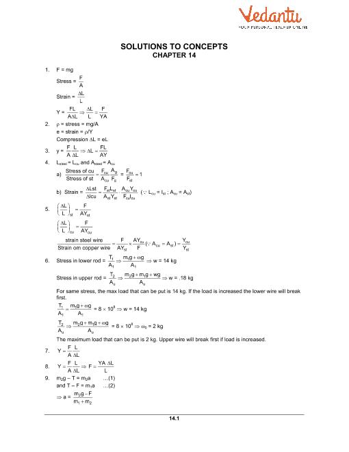 Chapter 14 Some Mechanical Properties of Matter part-1