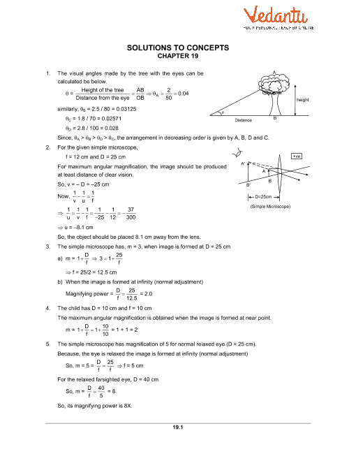 Chapter 19 Optical Instruments part-1