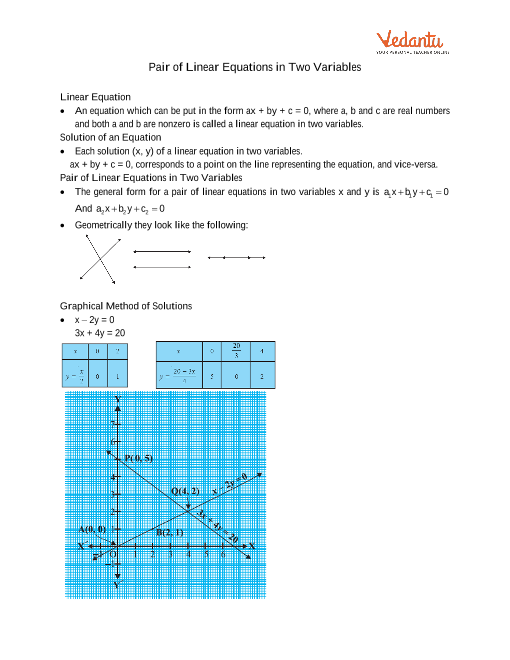 Chapter 3 - Pair of Linear Equations in Two Variables part-1