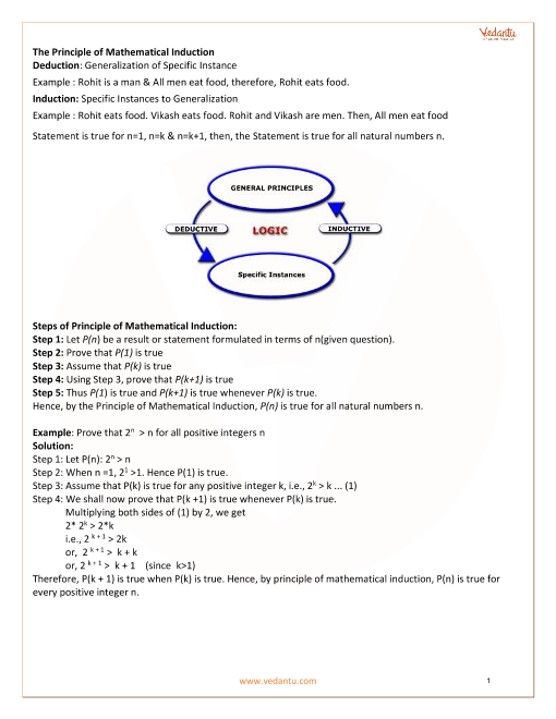 Chapter 4 - Principle of Mathematical Induction Revision Notes part-1
