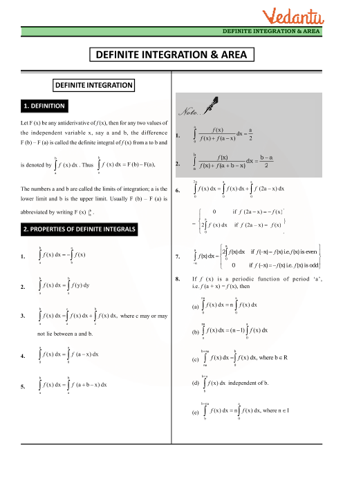 Chapter 8 - Application of Integrals Revision Notes part-1