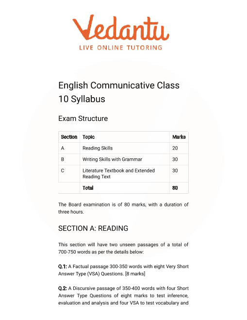 Class 10 English Communicative Syllabus part-1