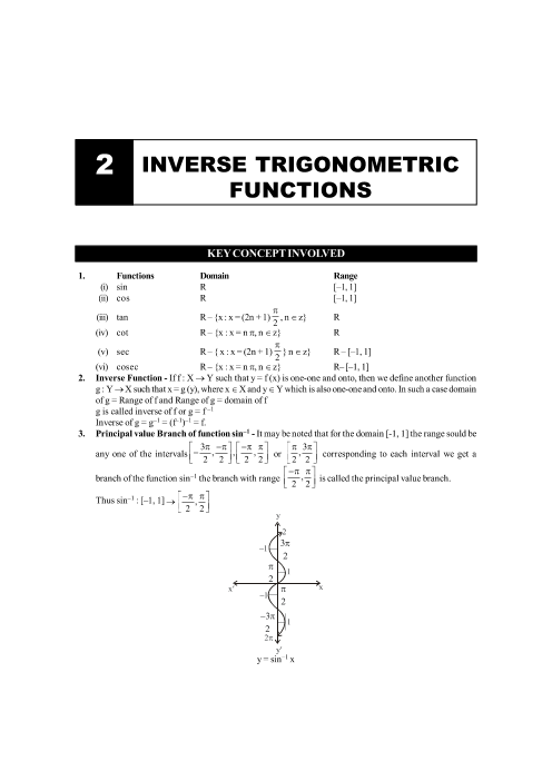 Cbse Class 12 Maths Chapter 2 Inverse Trigonometric Functions Formula