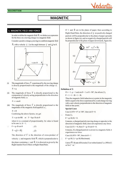 Chapter 5 - Magnetism And Matter Revision Notes part-1
