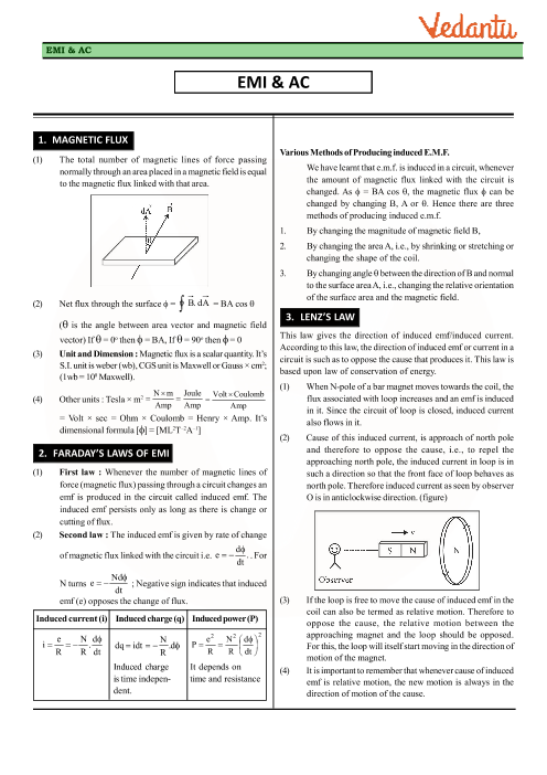 Chapter 6 - Electromagnetic Induction Revision Notes part-1