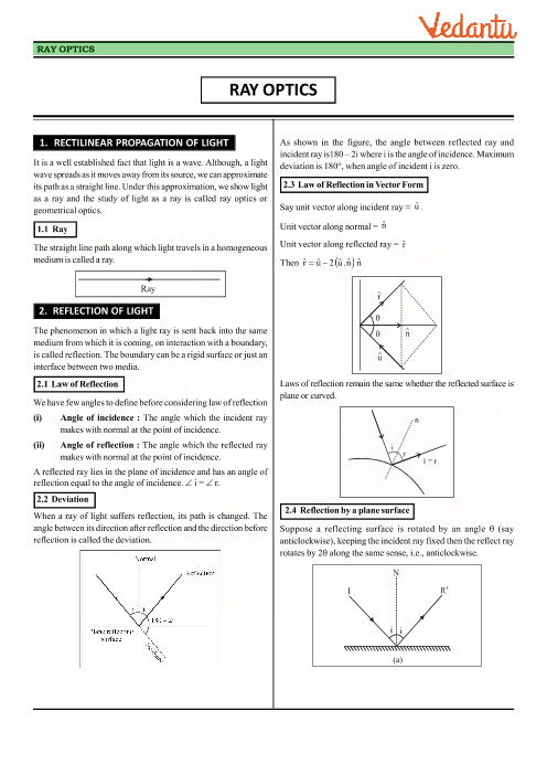 Chapter 9 - Ray Optics and Optical Instruments Revision Notes part-1
