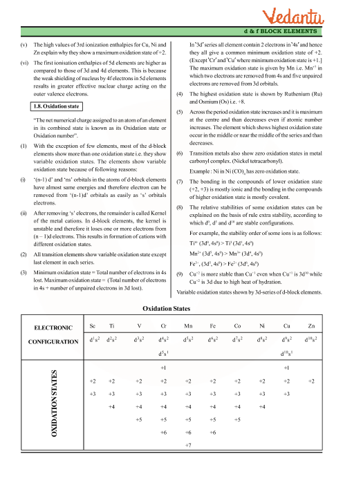 Cbse class 12th chemistry notes chapter 8 the d and f block.