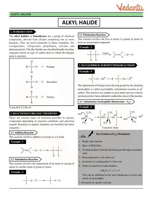 Chapter 10 - Haloalkanes and Haloarenes Revision Notes part-1