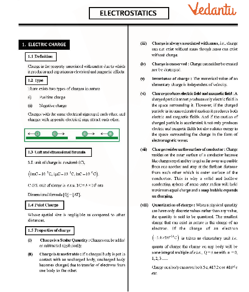 Cbse Class 12 Physics Revision Notes For Chapter 2