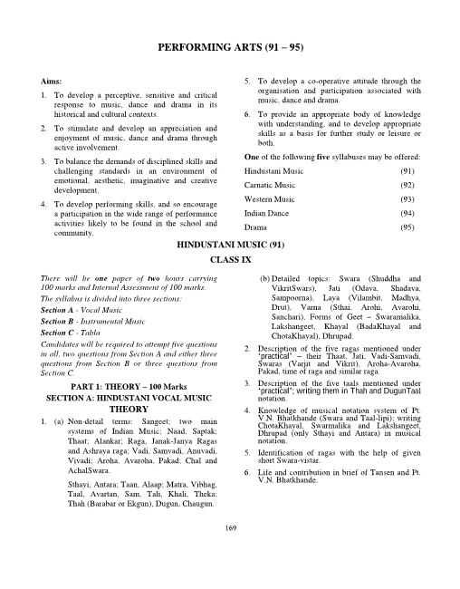 23.ICSE Class 10 Performing Arts Syllabus part-1