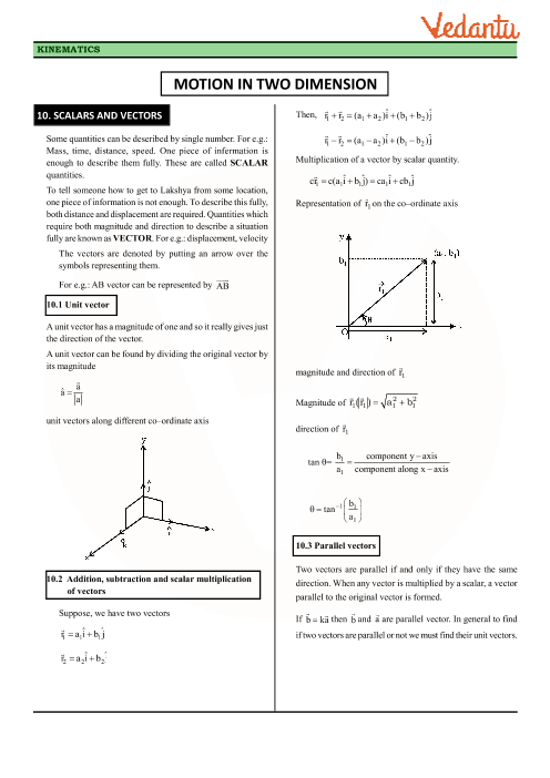 Chapter 4 - Motion in a Plane Revision Notes part-1