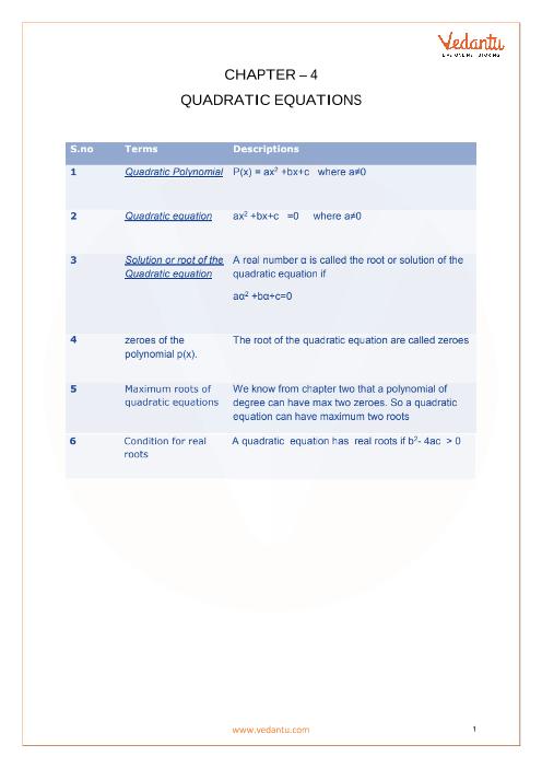 Chapter 4 - Quadratic Equations Formula part-1