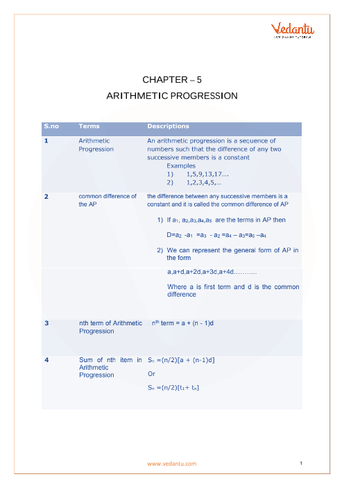 Chapter 5 - Arithmetic Progressions Formula part-1