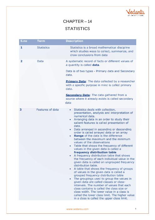 Chapter 14 - Statistics Formula part-1
