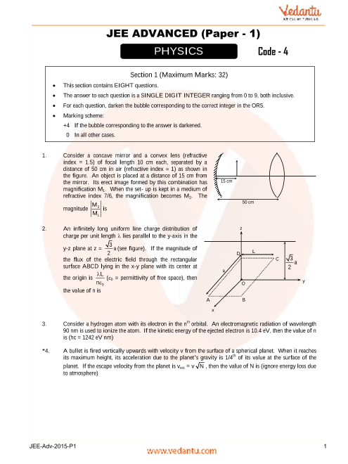 Physics_JEE_Adv_previous_year_paper_2015_P1 part-1