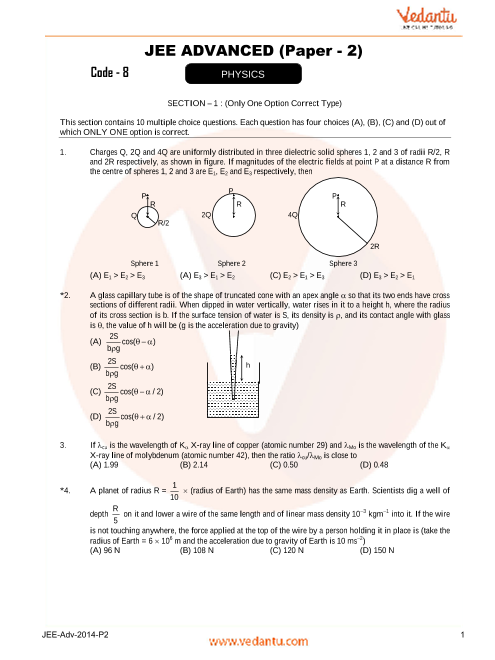 Physics_JEE_Adv_previous_year_paper_2014_P2 part-1