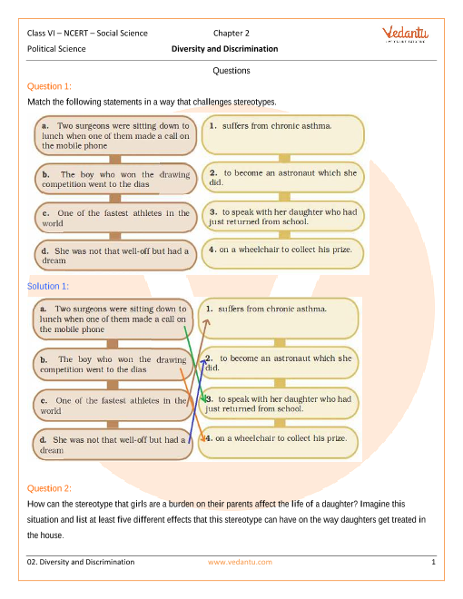 NCERT Solutions Class 6 SST Social and Political Life Chapter-2 part-1