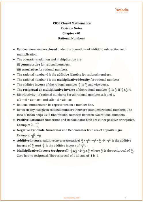 Class_8_math_revision_ch1_rational numbers part-1