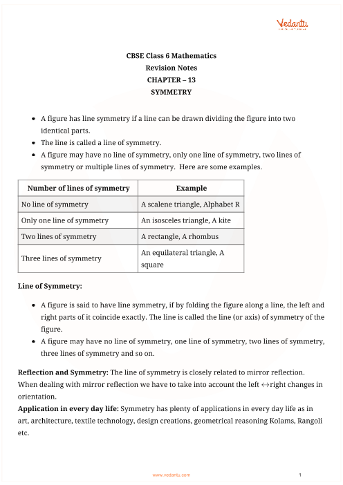 Class_6_maths_ch13_symmetry part-1