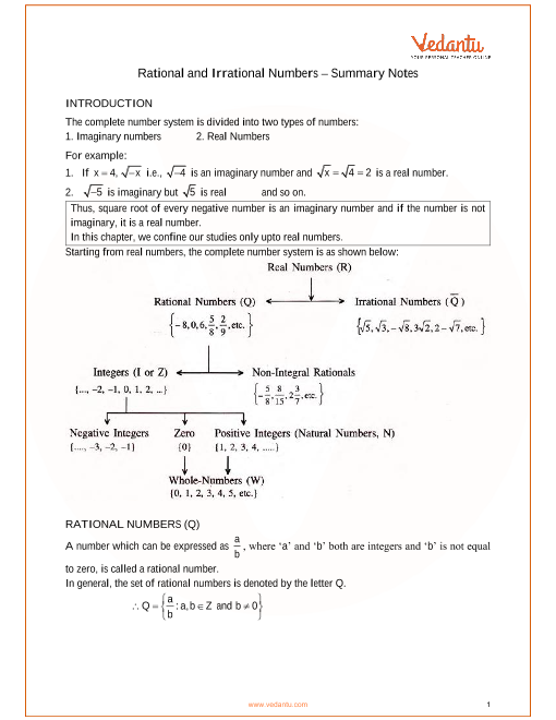 ICSE Class 9 Mathematics Chapter 1 - Rational and Irrational Numbers ...