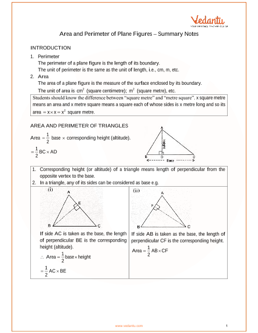 ICSE Class_09_maths_ch20_Area and Perimeter of Plane Figures Notes part-1