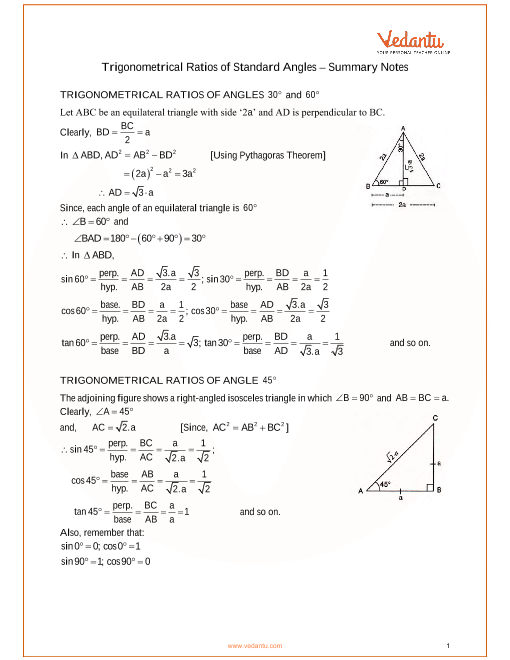 ICSE Class_09_maths_ch23_Trigonometrical Ratios of Standard Angles Notes part-1