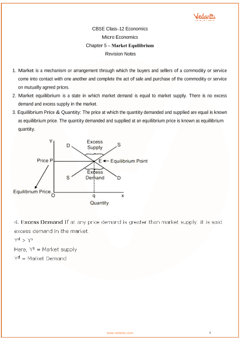 Class 12 - Chapter 5 - Micro Economics part-1