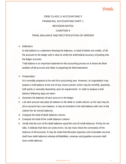 Revision Notes Class 11 Accountancy Chapter-6 part-1