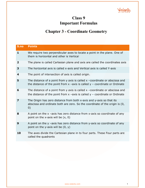Chapter 3 - Coordinate Geometry part-1