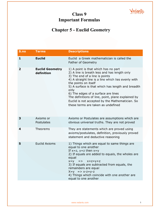Chapter 5 - Euclid Geometry part-1