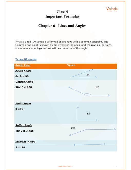 Chapter 6 - Lines and Angles part-1