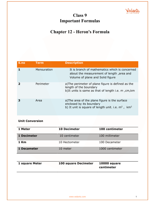 Chapter 12 - Heron_s Formula part-1
