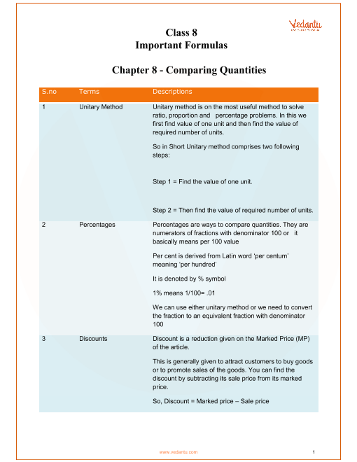 Chapter 8 - Comparing Quantities part-1