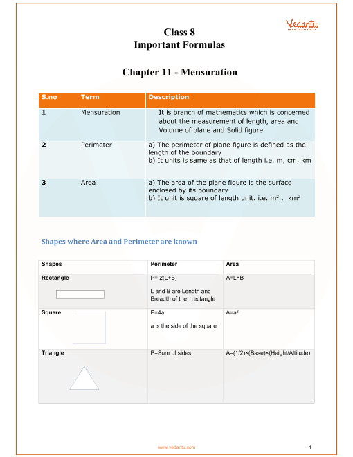 Chapter 11 - Mensuration part-1