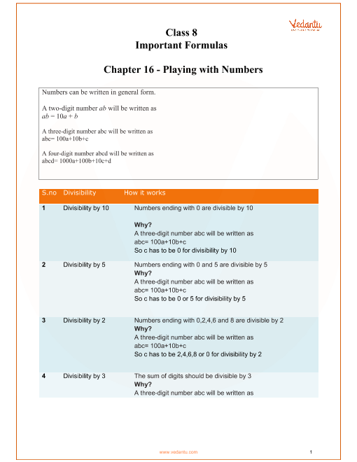 Chapter 16 - Playing with Numbers part-1