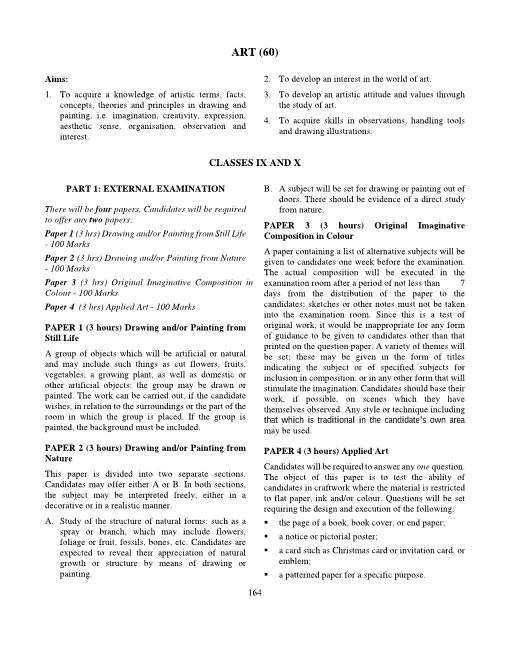 ICSE Class 10 Art Syllabus part-1