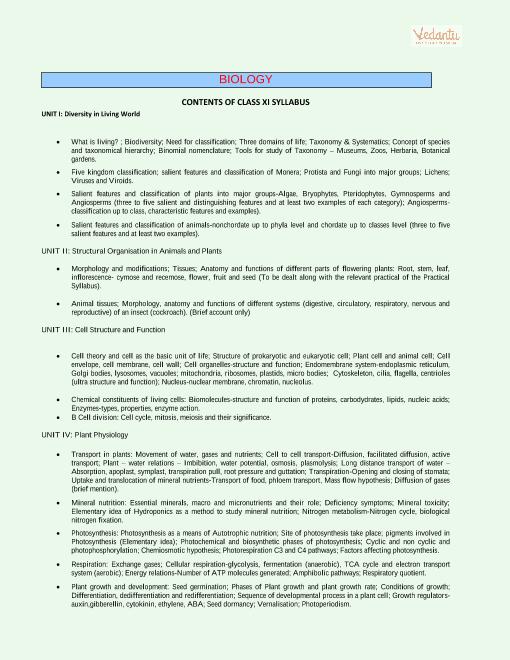 Official-NEET-Biology-Syllabus part-1