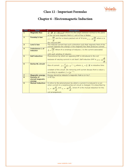 Chapter 6 - Electromagnetic Induction part-1