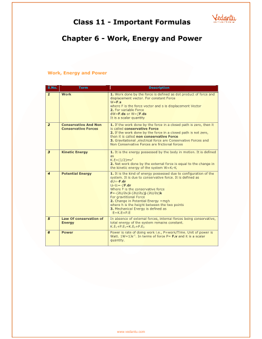 Chapter 6 - Work, Energy and Power part-1