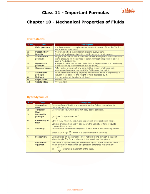 Chapter 10 - Mechanical Properties of Fluids part-1