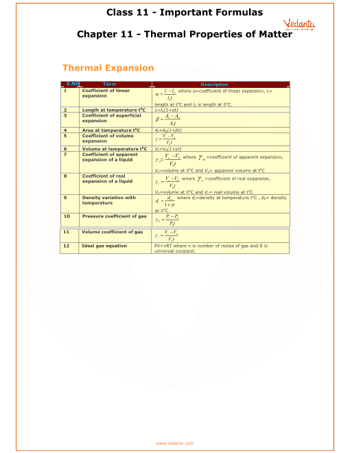 Chapter 11 - Thermal Properties of Matter part-1